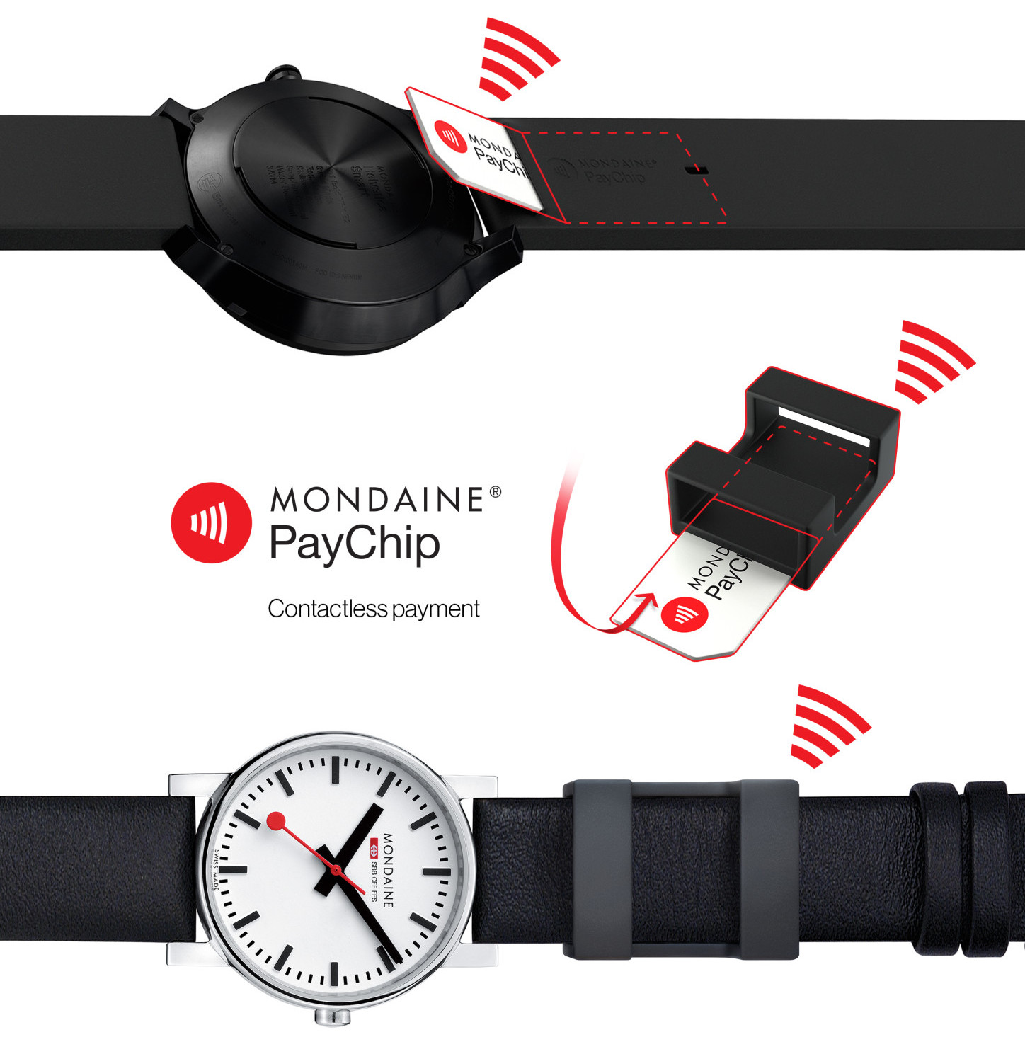 Mondaine champions 'contactless' with PayChip prototype ...