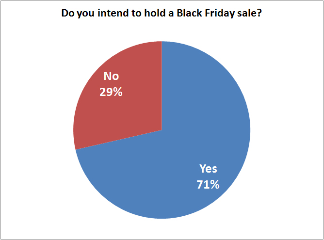 black-friday-will-you-hold-a-sale