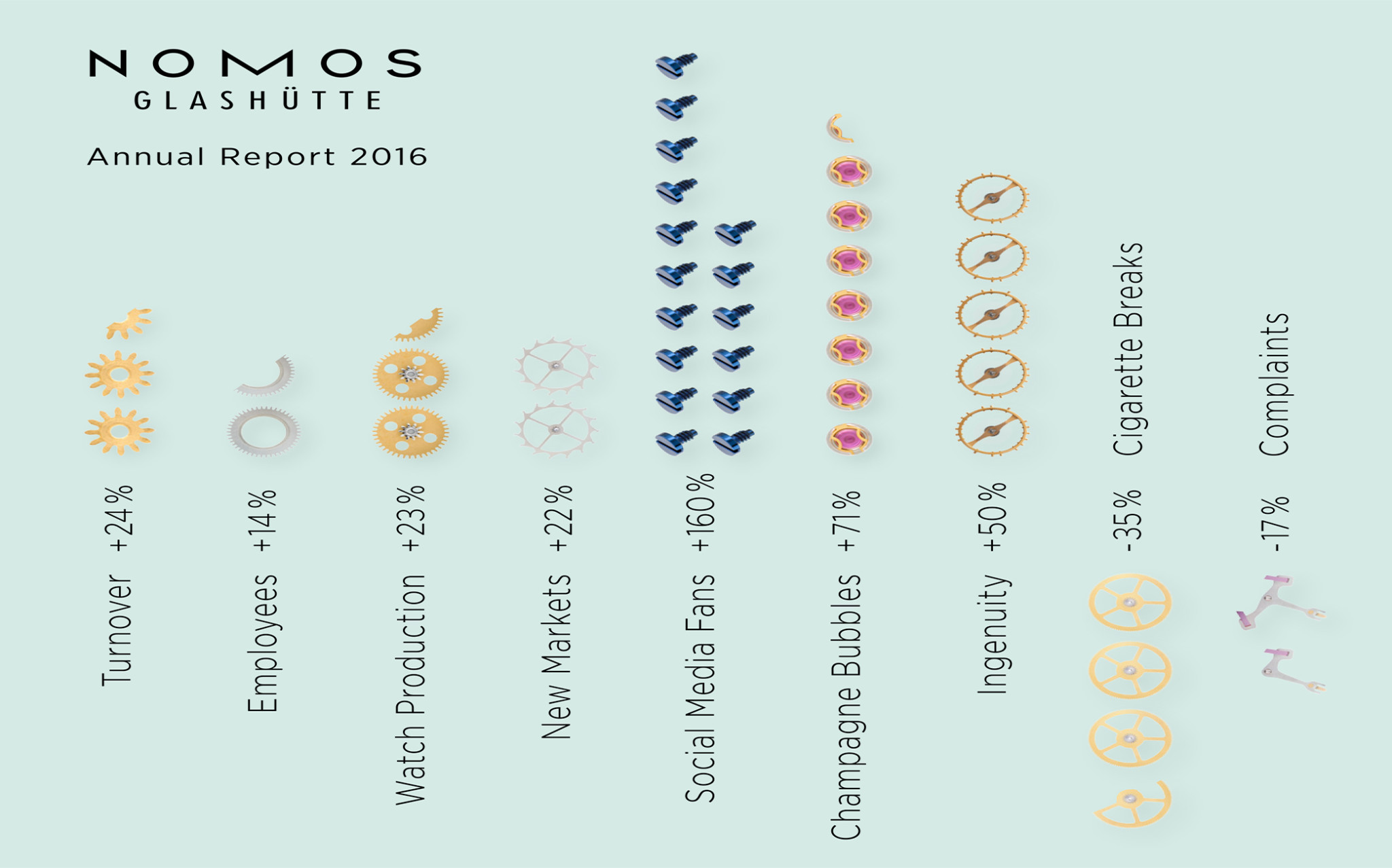 NOMOS_Infographic_Annual_Report