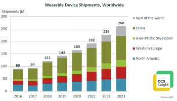 CCSInsight_Wearables_2019_l